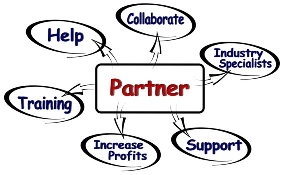 Online Advertising Partnership